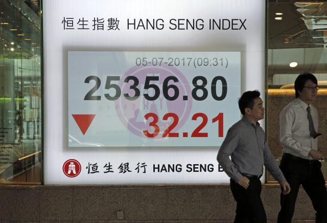 indice Hang Seng Juillet 2017