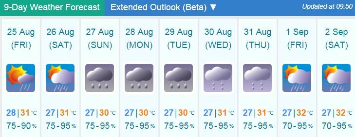 pluie Hong Kong dimanche 27 aout
